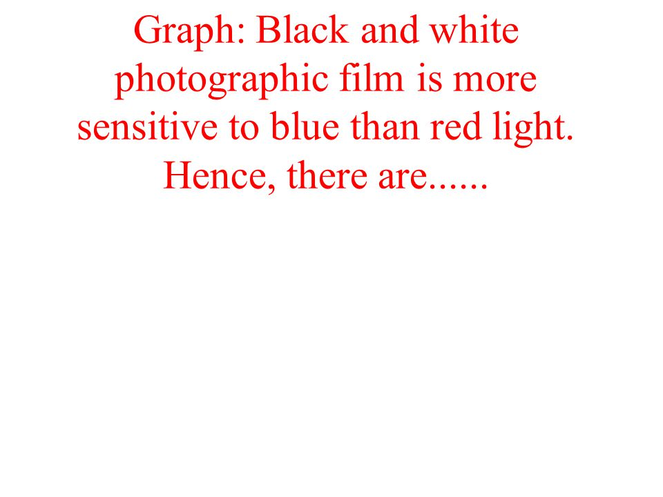 Graph: Black and white photographic film is more sensitive to blue than red light.
