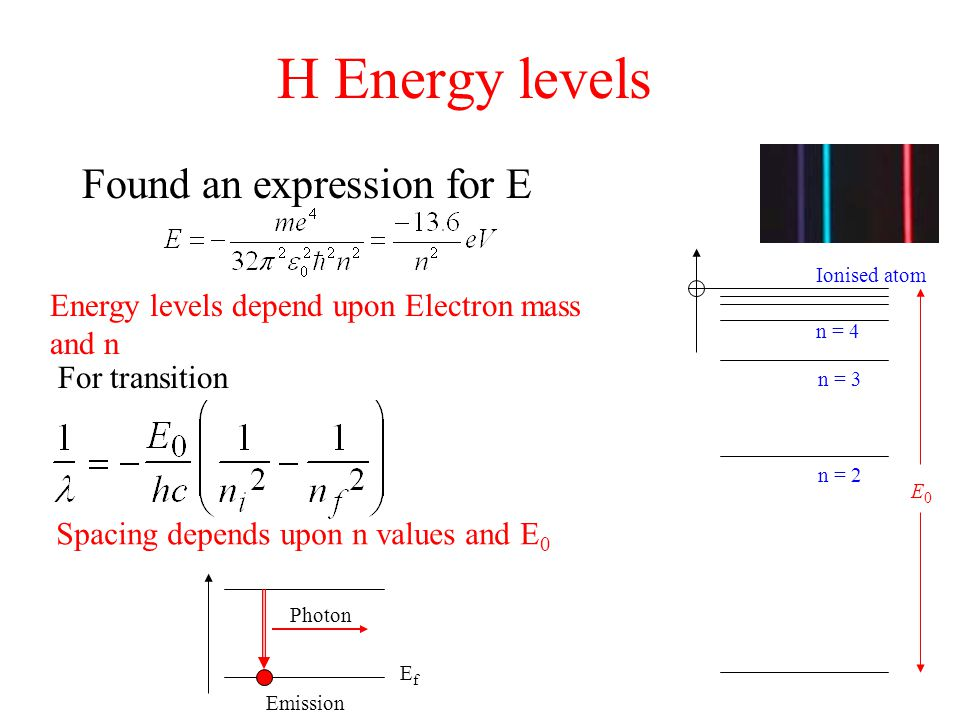 H Energy levels Found an expression for E