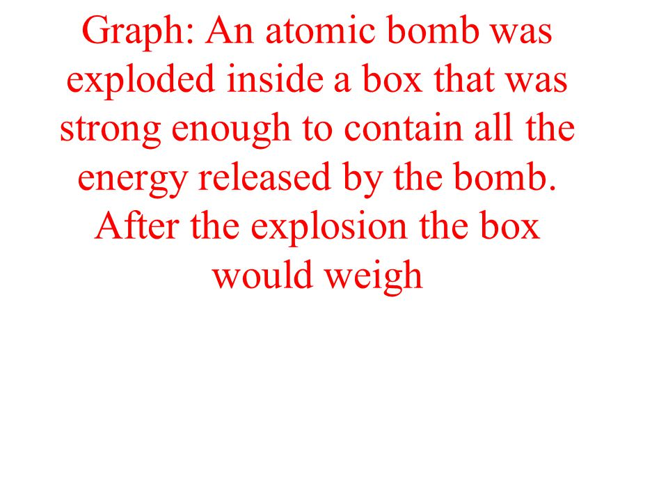 Graph: An atomic bomb was exploded inside a box that was strong enough to contain all the energy released by the bomb.