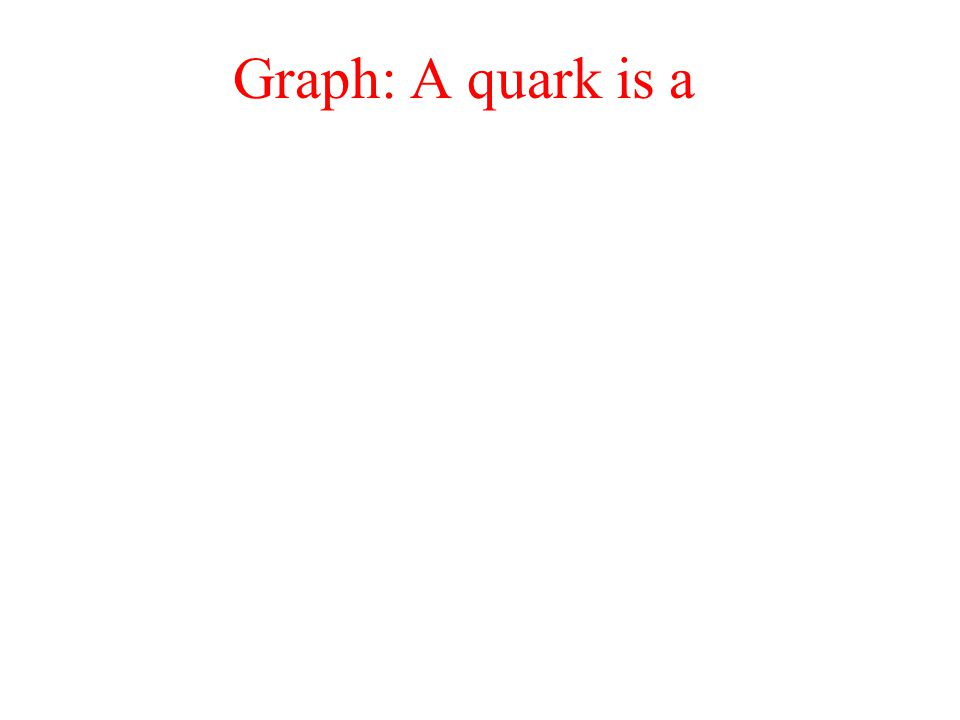 Graph: A quark is a