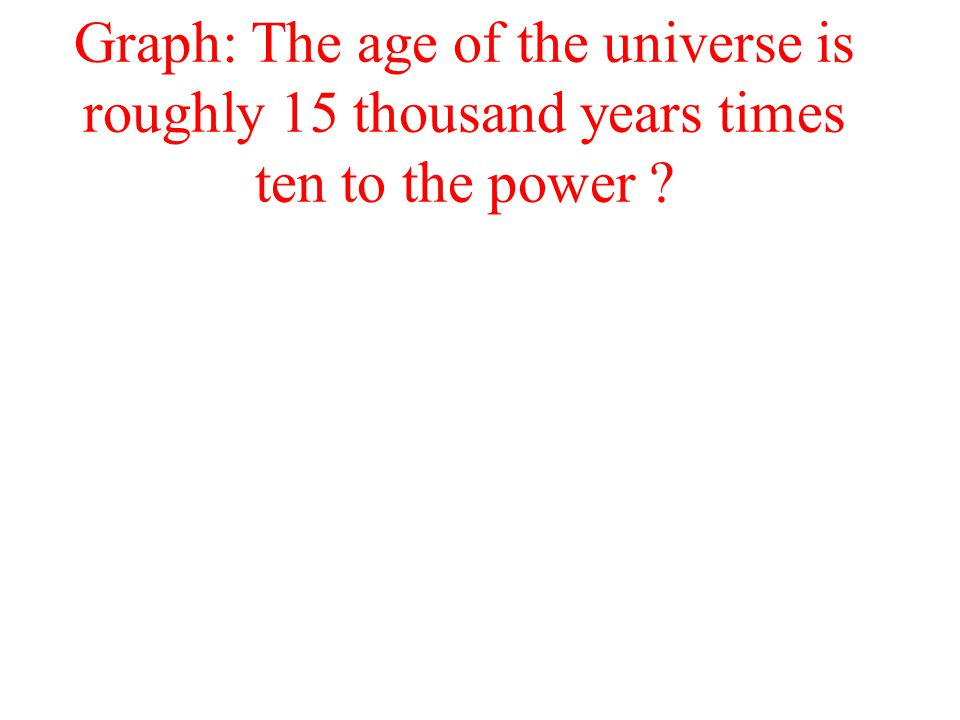 Graph: The age of the universe is roughly 15 thousand years times ten to the power