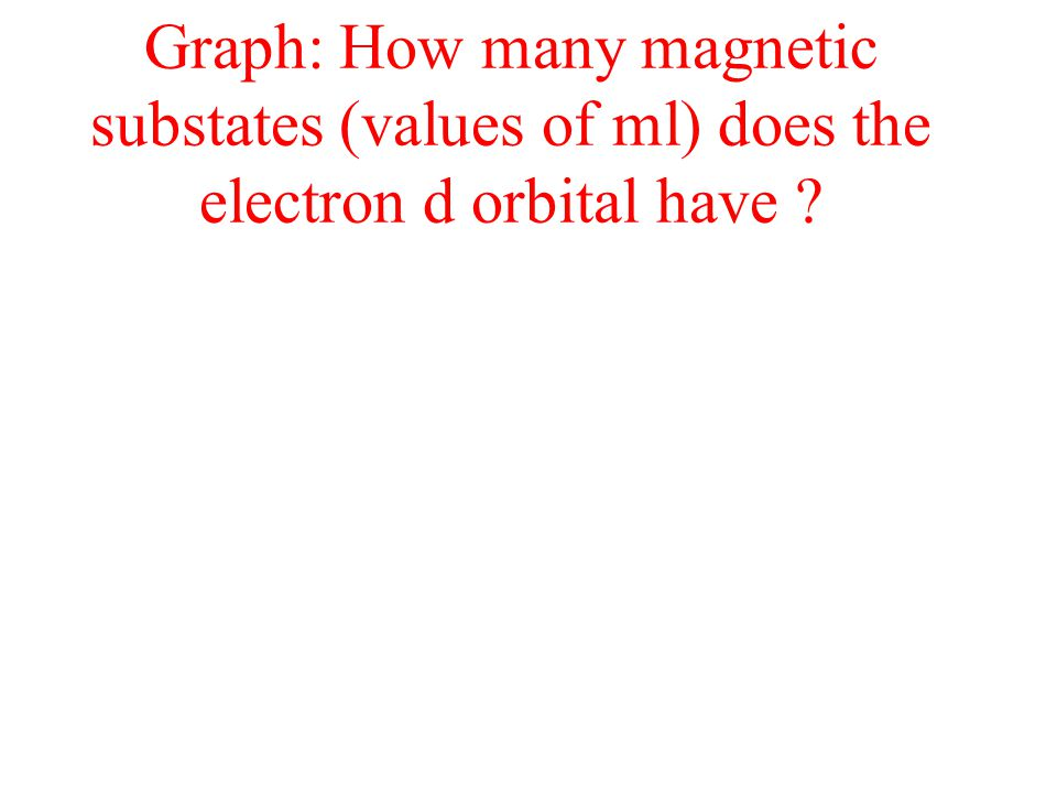Graph: How many magnetic substates (values of ml) does the electron d orbital have