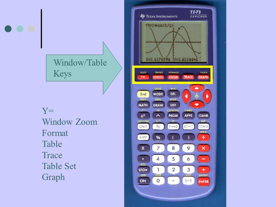 Window/Table Keys Y= Window Zoom Format Table Trace Table Set Graph.