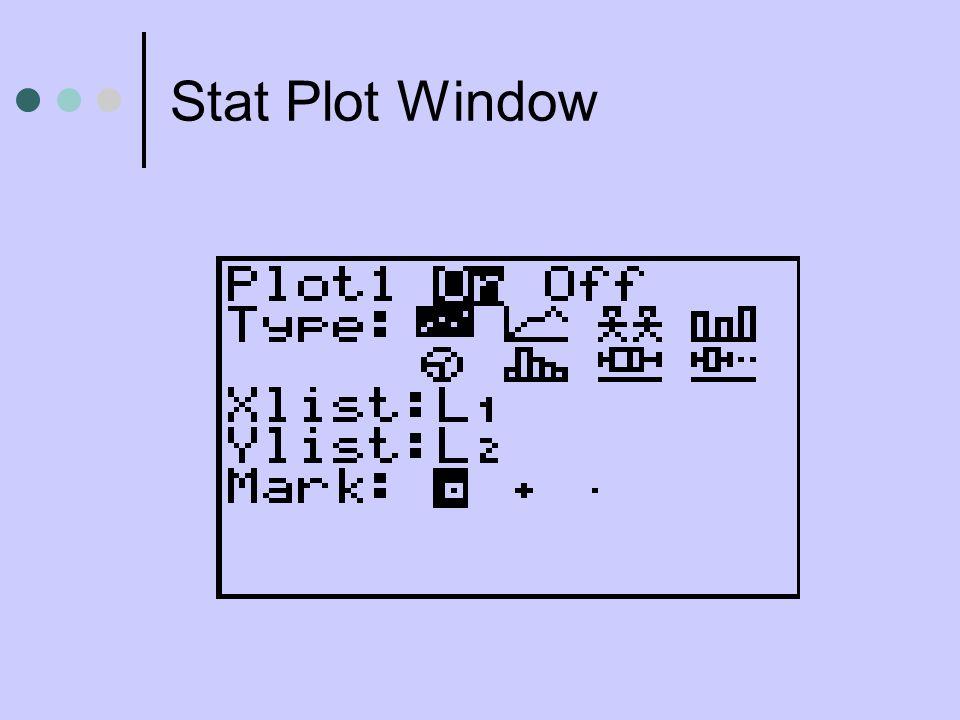 Stat Plot Window