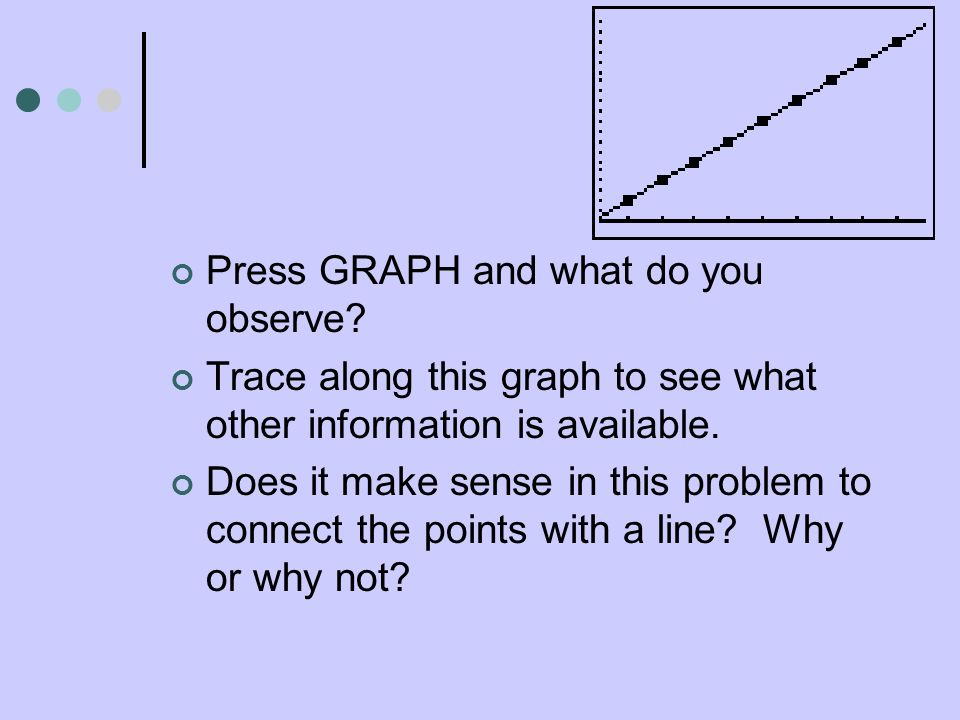 Press GRAPH and what do you observe