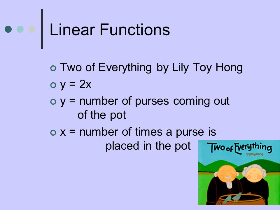 Linear Functions Two of Everything by Lily Toy Hong y = 2x