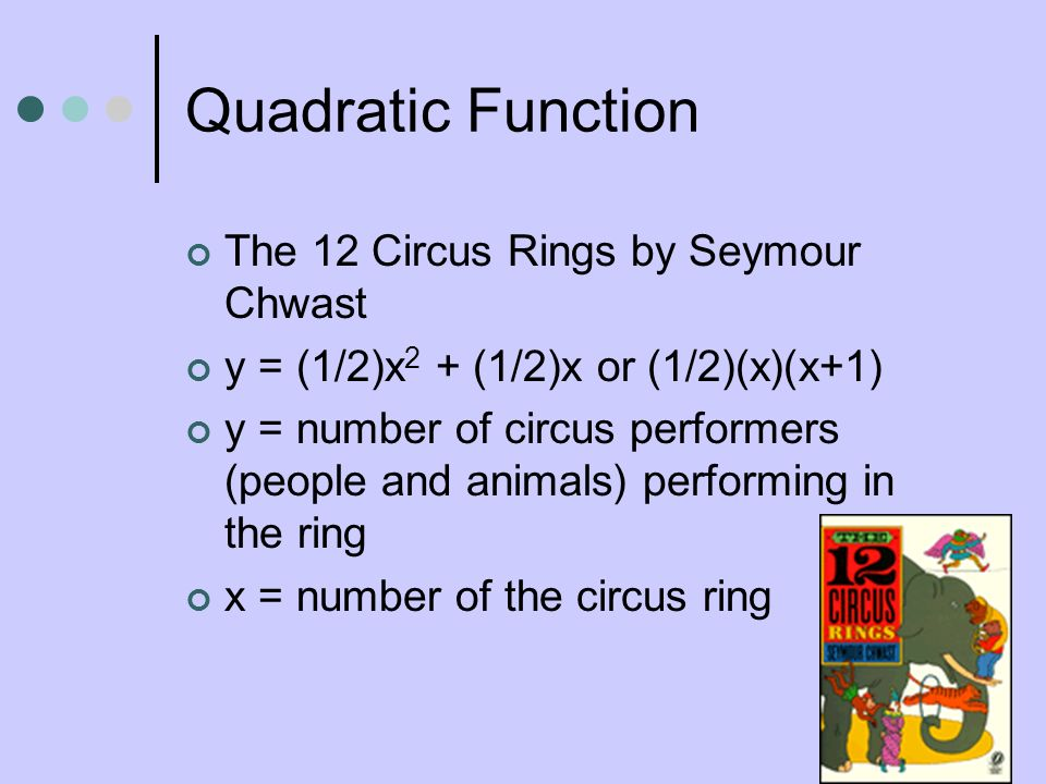 Quadratic Function The 12 Circus Rings by Seymour Chwast