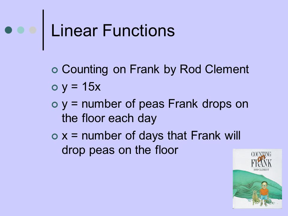 Linear Functions Counting on Frank by Rod Clement y = 15x