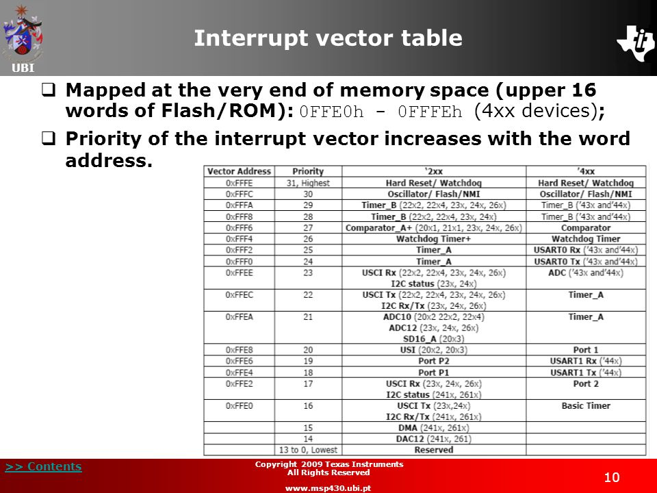 Interrupt vector table