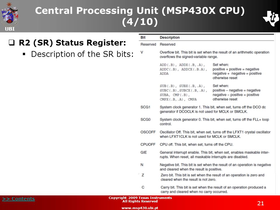 Central Processing Unit (MSP430X CPU) (4/10)