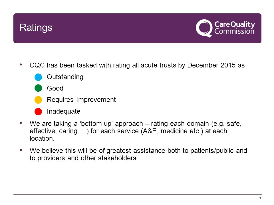 Ratings CQC has been tasked with rating all acute trusts by December 2015 as. Outstanding. Good. Requires Improvement.