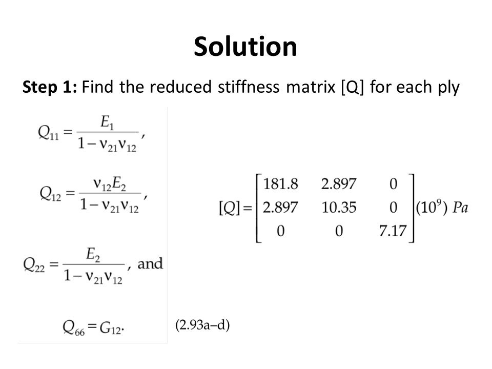 Solution Step 1: Find the reduced stiffness matrix [Q] for each ply
