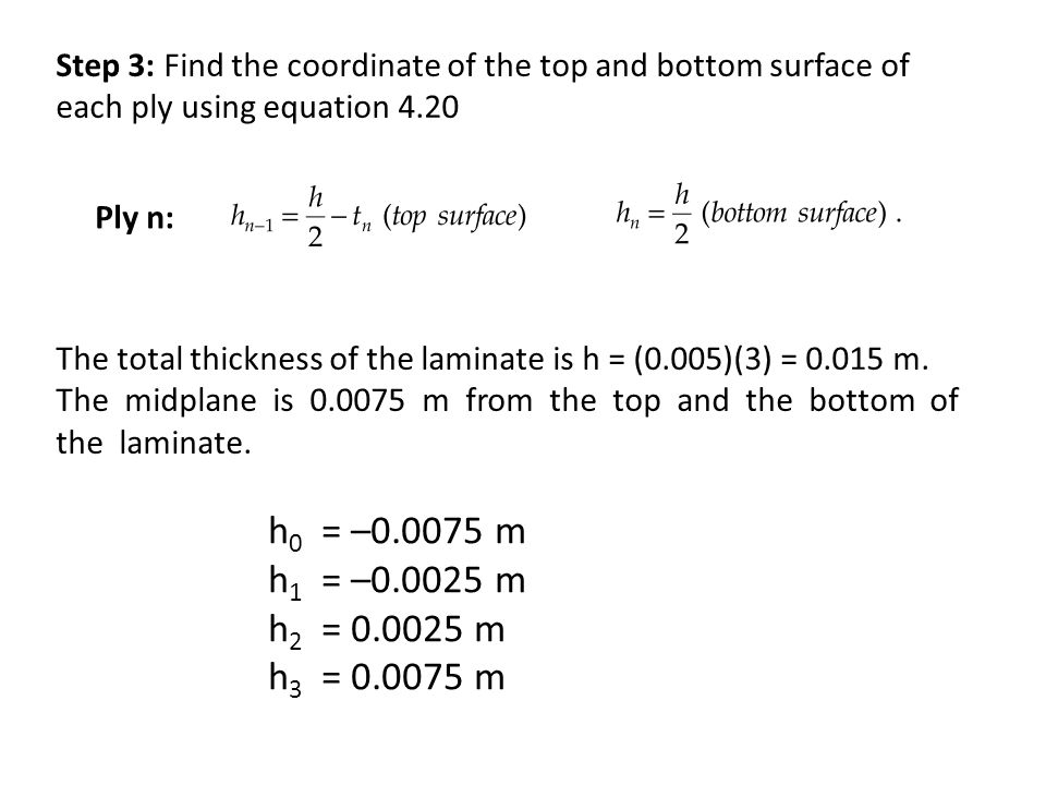 Step 3: Find the coordinate of the top and bottom surface of each ply using equation 4.20