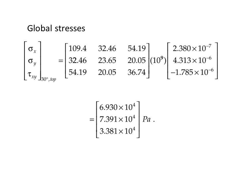 Global stresses
