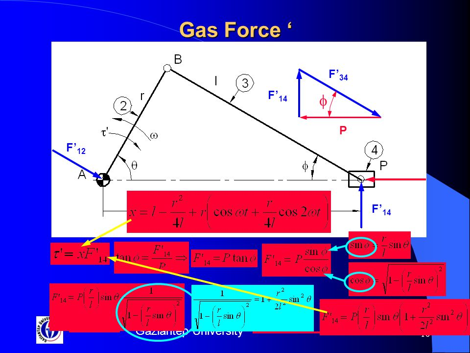 Gas Force ' F'34 F'14 f P F'12 F'14