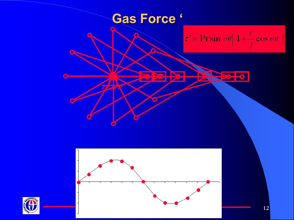 Gas Force '
