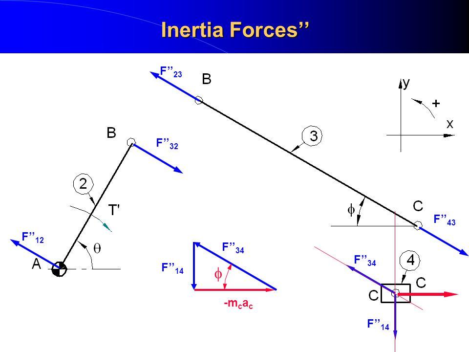 Inertia Forces'' f F''23 F''32 F''43 F''12 F''34 F''34 F''14 -mcac