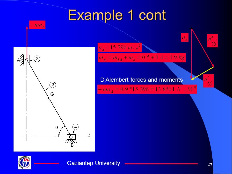 Example 1 cont D'Alembert forces and moments