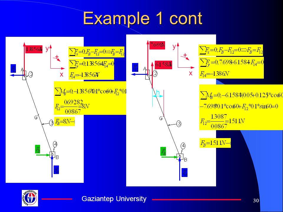 Example 1 cont h + x y + x y