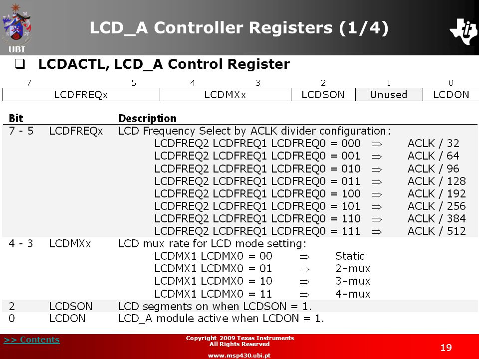 LCD_A Controller Registers (1/4)