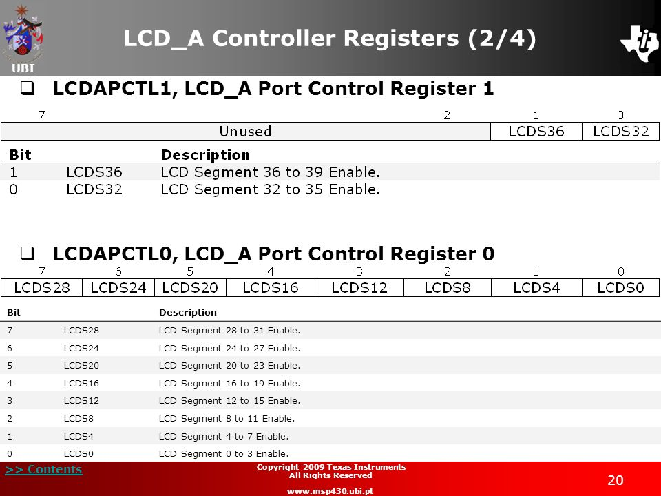 LCD_A Controller Registers (2/4)
