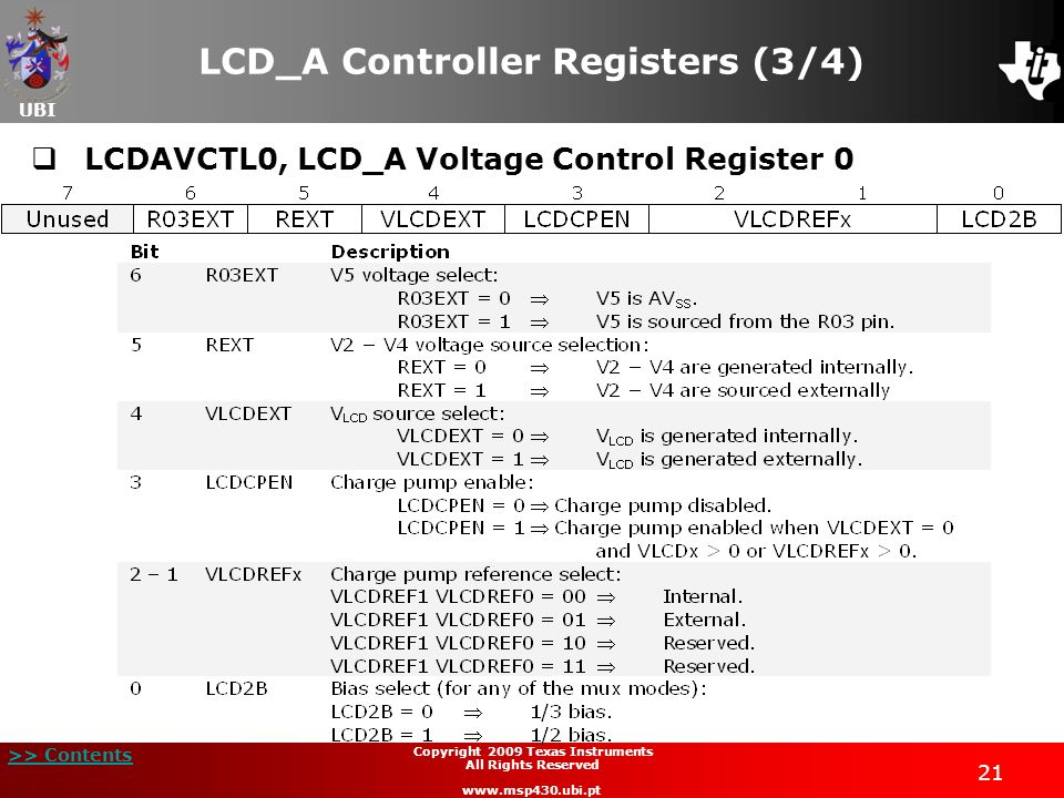 LCD_A Controller Registers (3/4)