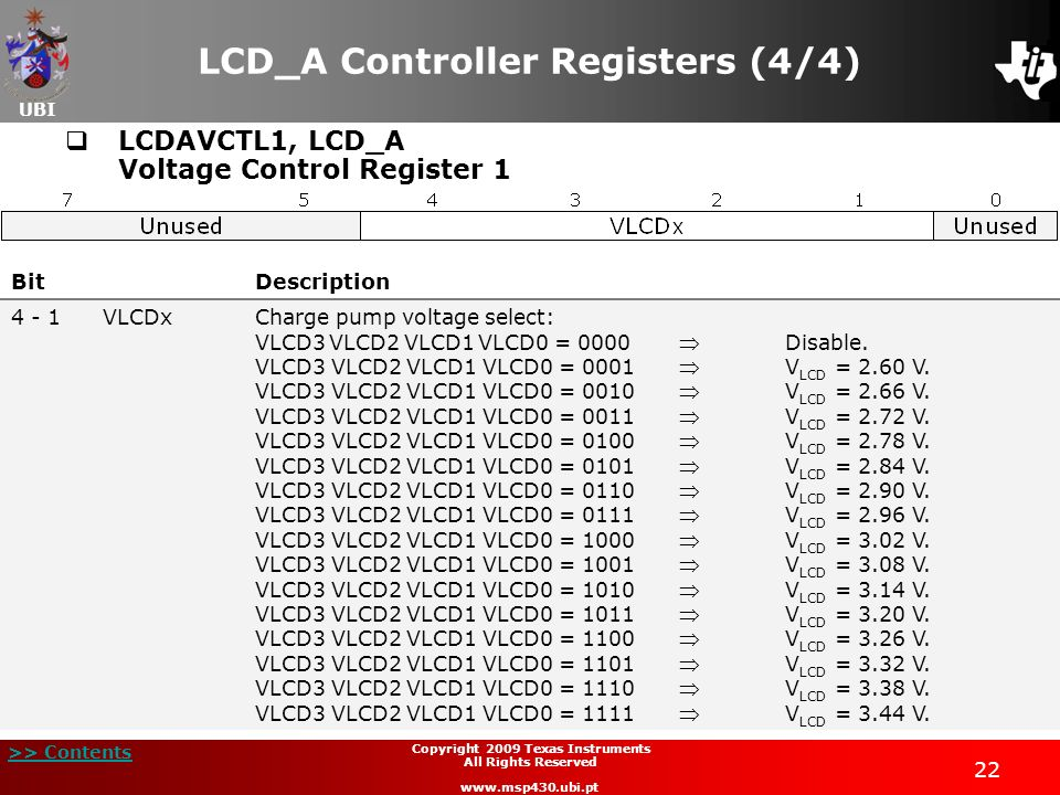 LCD_A Controller Registers (4/4)