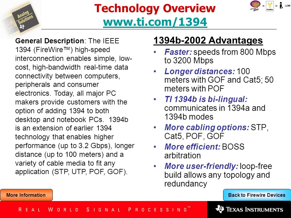 Technology Overview www.ti.com/1394