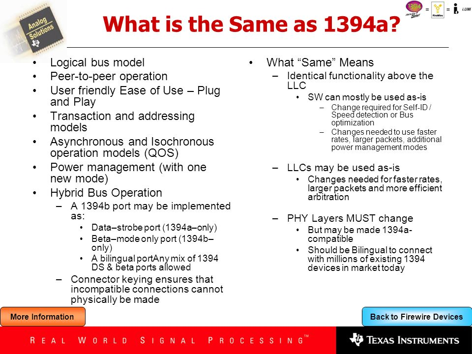 What is the Same as 1394a Logical bus model Peer-to-peer operation