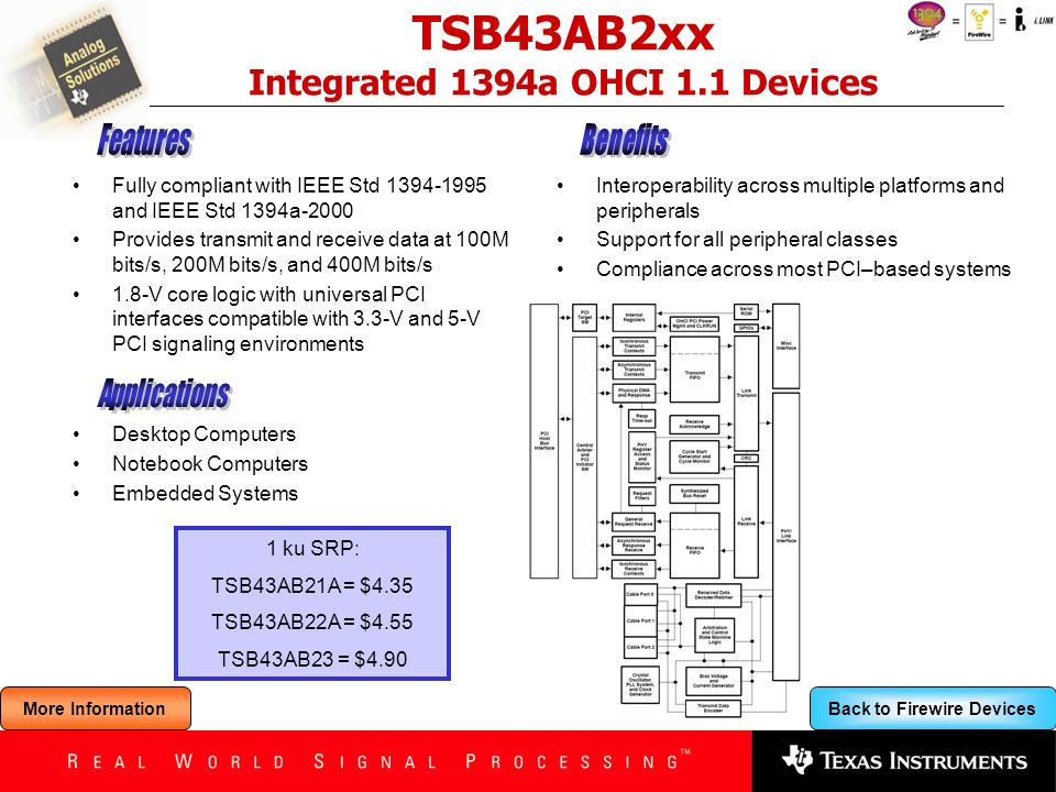 TSB43AB2xx Integrated 1394a OHCI 1.1 Devices