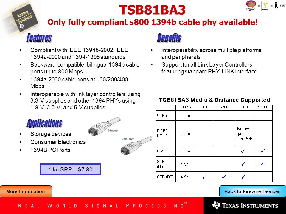 TSB81BA3 Only fully compliant s800 1394b cable phy available!