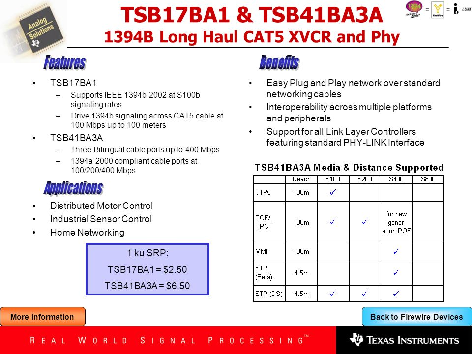 TSB17BA1 & TSB41BA3A 1394B Long Haul CAT5 XVCR and Phy