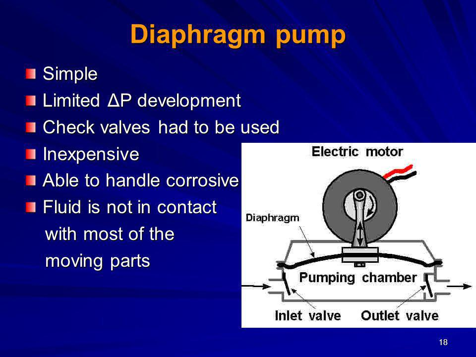 Diaphragm pump Simple Limited ΔP development