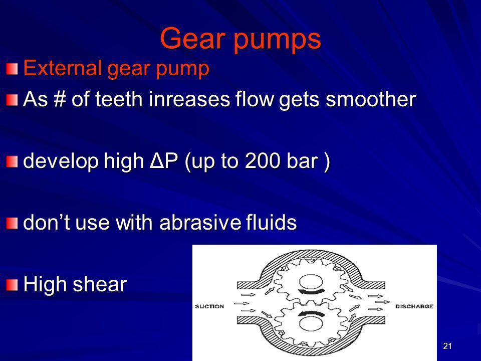 Gear pumps External gear pump