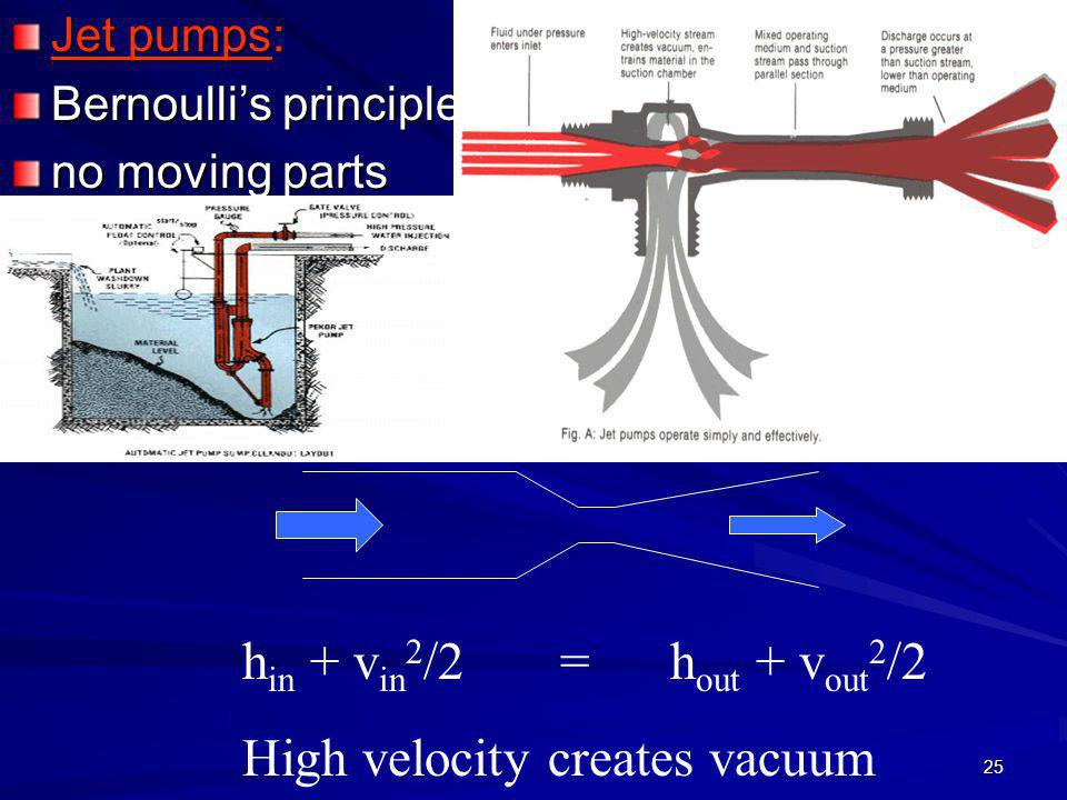 High velocity creates vacuum