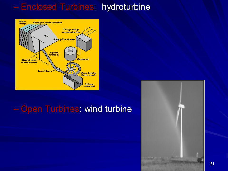 Enclosed Turbines: hydroturbine