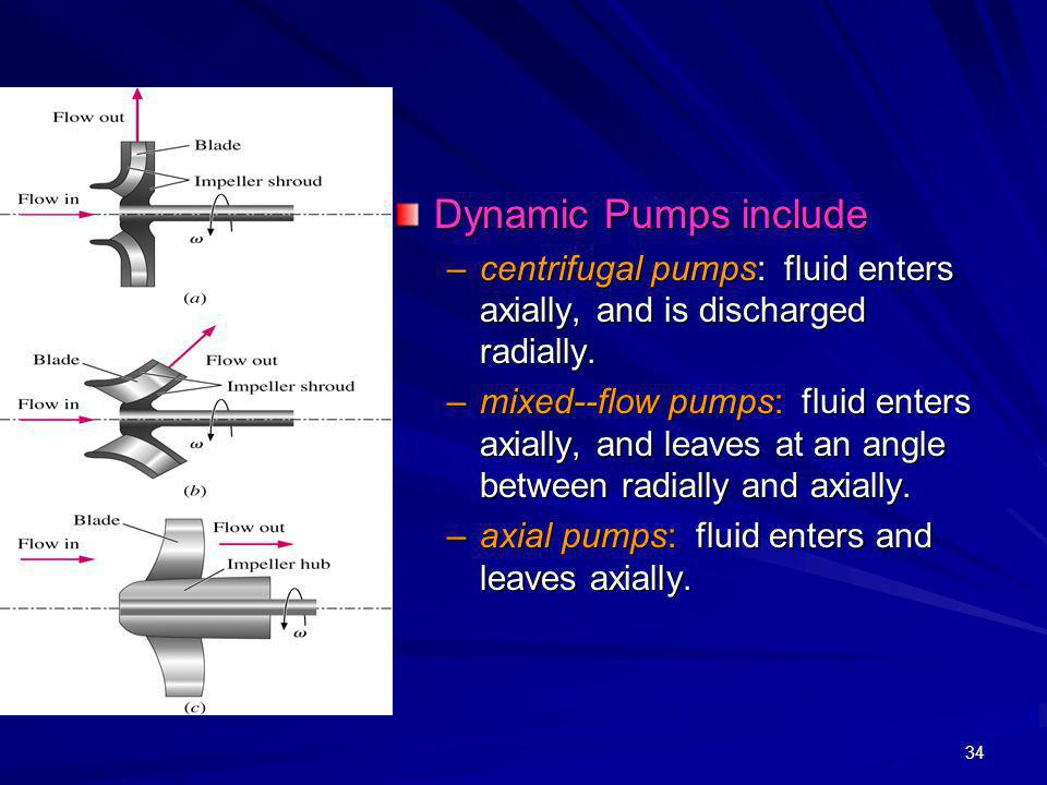 Dynamic Pumps include centrifugal pumps: fluid enters axially, and is discharged radially.