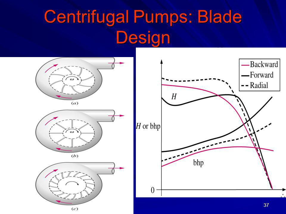 Centrifugal Pumps: Blade Design
