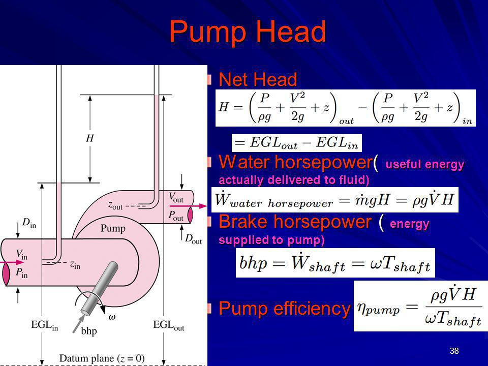 Pump Head Net Head. Water horsepower( useful energy actually delivered to fluid) Brake horsepower ( energy supplied to pump)