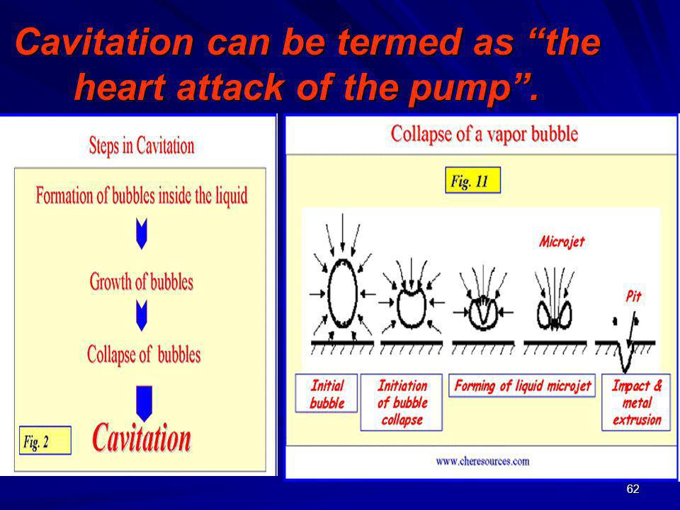Cavitation can be termed as the heart attack of the pump .