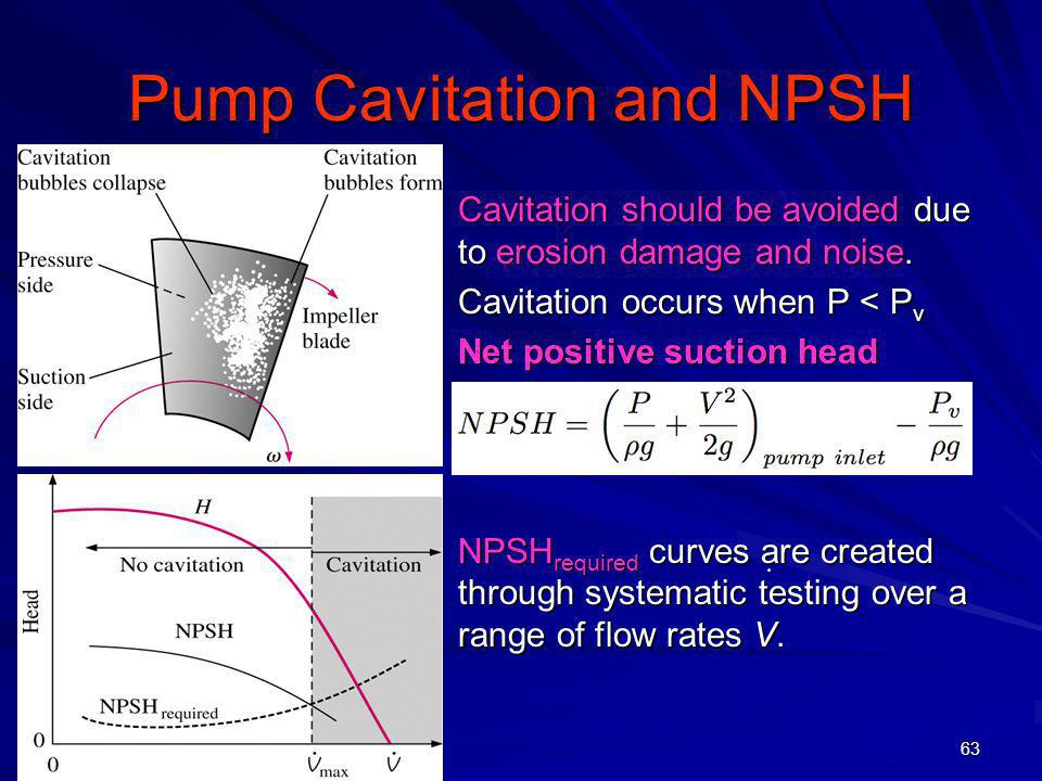 Pump Cavitation and NPSH