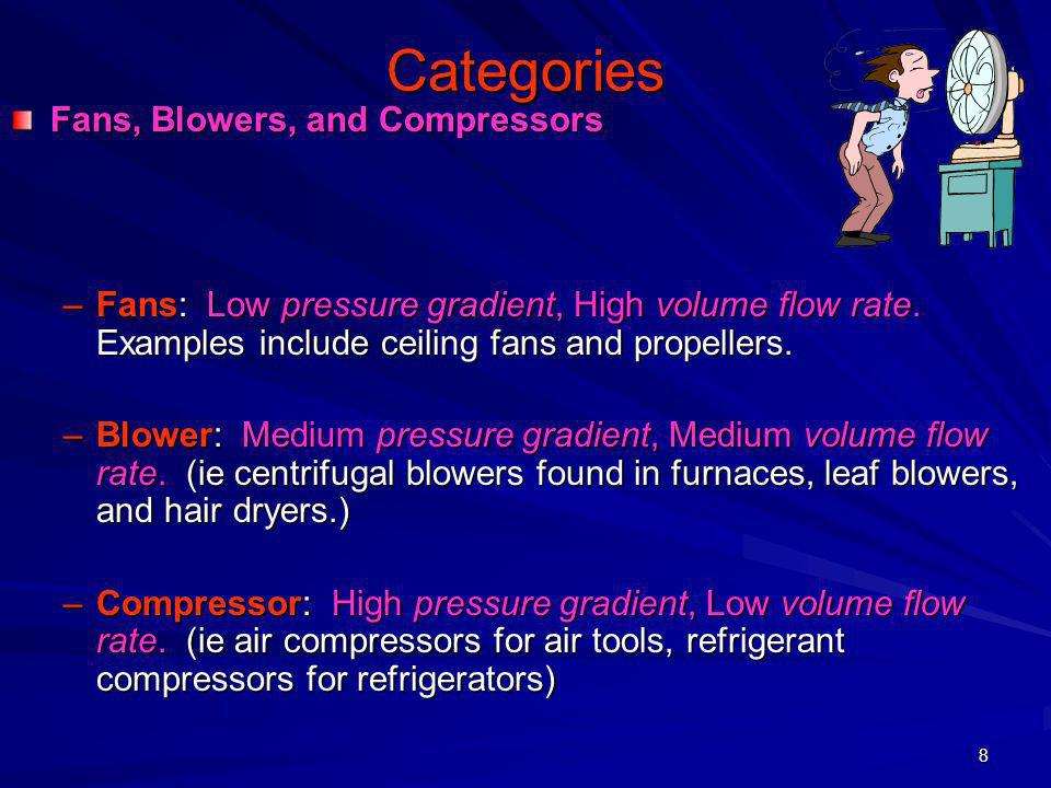 Categories Fans, Blowers, and Compressors