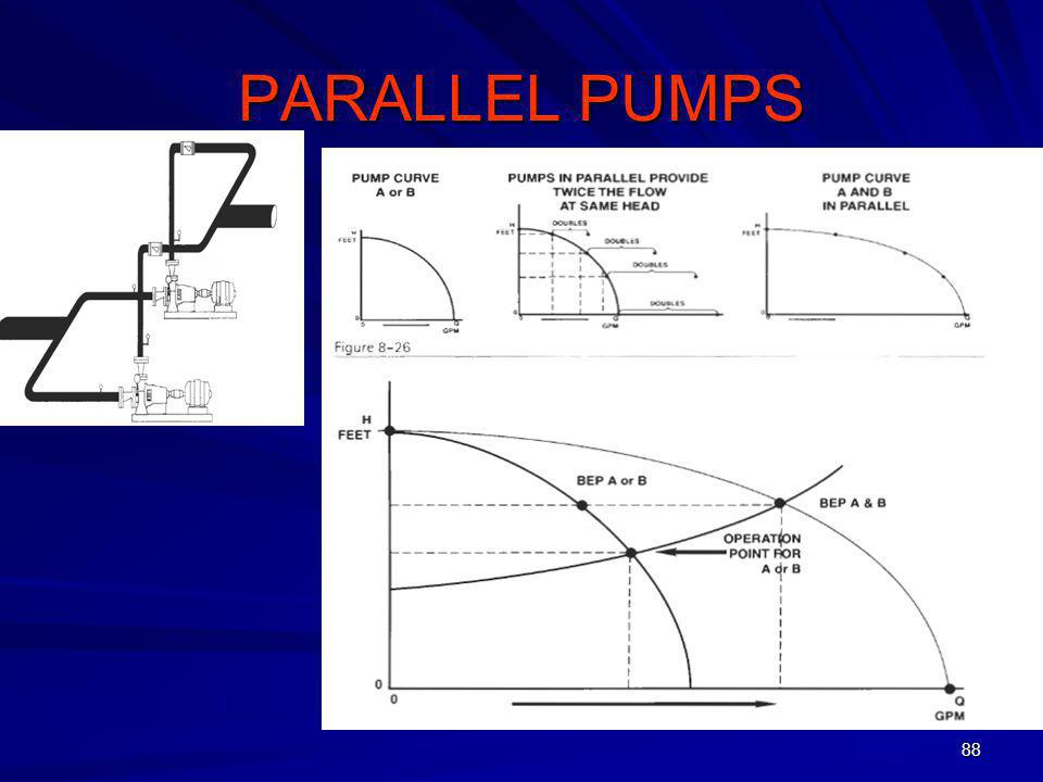 PARALLEL PUMPS