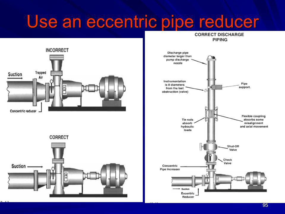 Use an eccentric pipe reducer