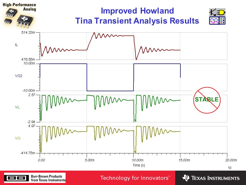 Improved Howland Tina Transient Analysis Results