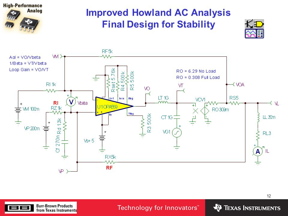 Improved Howland AC Analysis Final Design for Stability