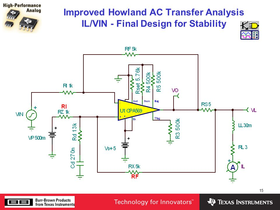 Improved Howland AC Transfer Analysis IL/VIN - Final Design for Stability