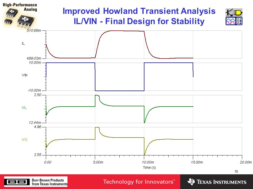 Improved Howland Transient Analysis IL/VIN - Final Design for Stability