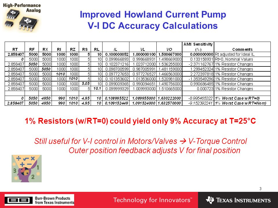 Improved Howland Current Pump V-I DC Accuracy Calculations