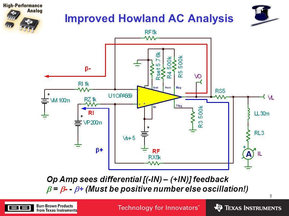 Improved Howland AC Analysis